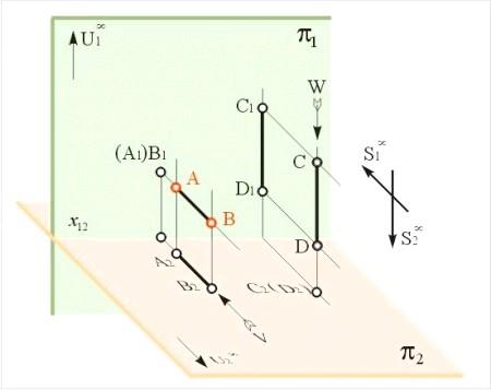 Як визначити взаємну видимість геометричних фігур