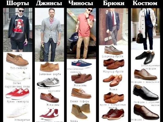 Як поєднувати чоловічу взуття та одяг