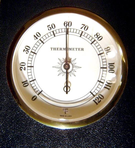 Що таке градус