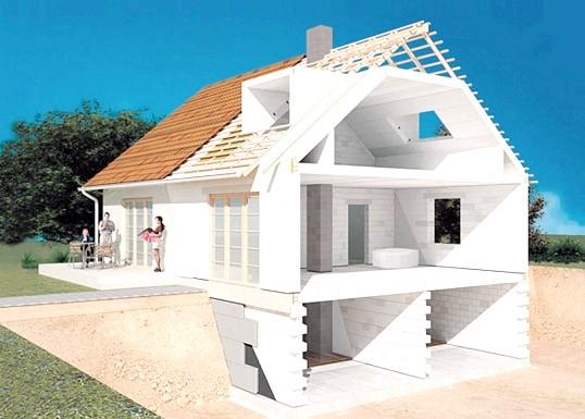 Скільки потрібно газобетону для будівництва будинку