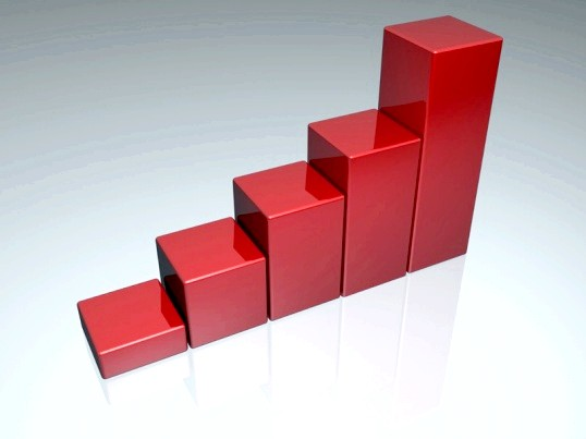 Що таке рентабельність продажів