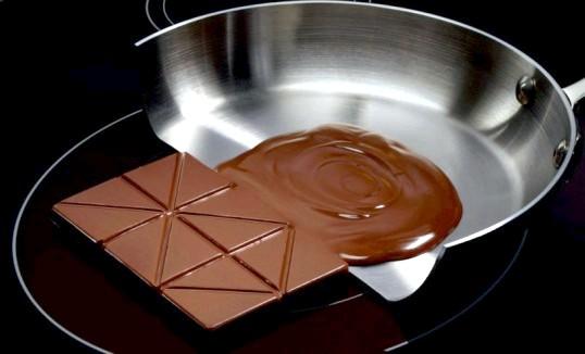 Спеціальний посуд для індукційних плит